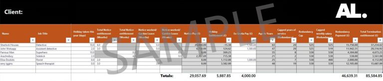 Cost Calculator sample